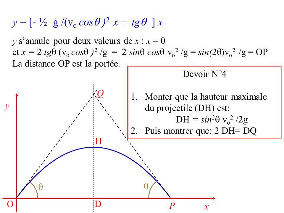 y = [- ½ g /(vo cosq )2 x + tgq ] x